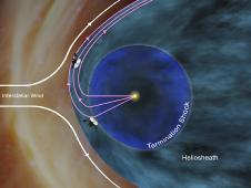 "Voyager 1 at the edge of the Solar System caught in the eddies of the Solar Souther Hemisphere ""Winds"" and the pull of the ""Magnetic Highway"":  Credit: NASA/JPL-Caltech"